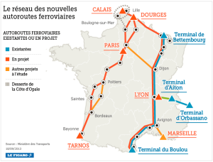 autoroutes ferroviaires