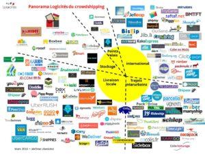 map crowdshipping V2